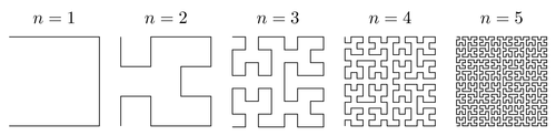Hilbert Curve | Rochester Programming Systems Reseach
