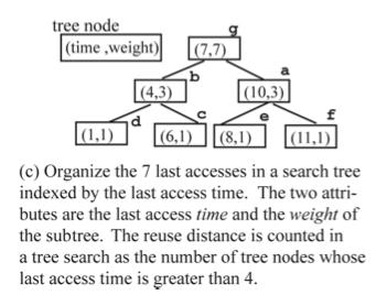 rahman lavaee   Rochester Programming Systems Reseach