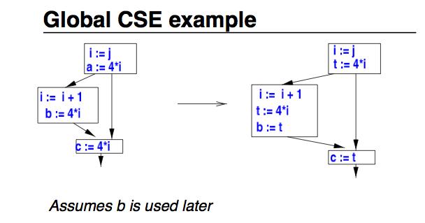 CSE-example